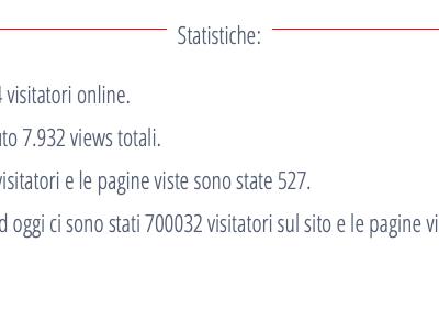 700000 visitatori oggi